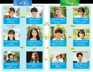 aotonatsu01_pic